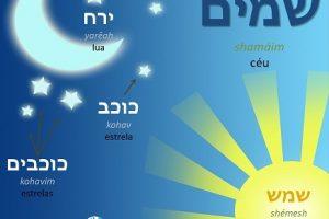 vocabulario-hebraico-sem-fronteiras-facebook